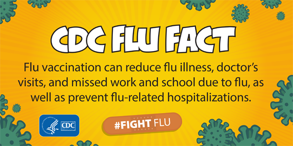 CDC Flu Fact - Flu vaccination can reduce flu illness, doctor's visits, and missed work and school due to flu, as well as prevent flu-related hospitalizations