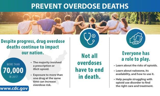 Free Opioid Overdose Prevention Training